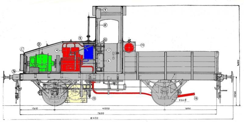 Benzine-elektrische locomotief van HEEMAF, genaamd Sientje